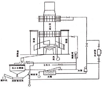 电路 电路图 电子 原理图 400_338