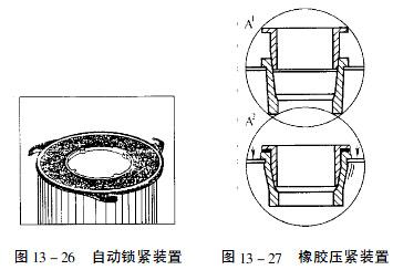 自动锁紧装置,橡胶压紧装置