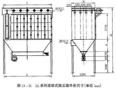 LL系列滤筒式万博manbetx官网电脑外形尺寸