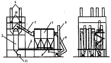 LCDM长袋低压脉冲袋式除尘器工作原理